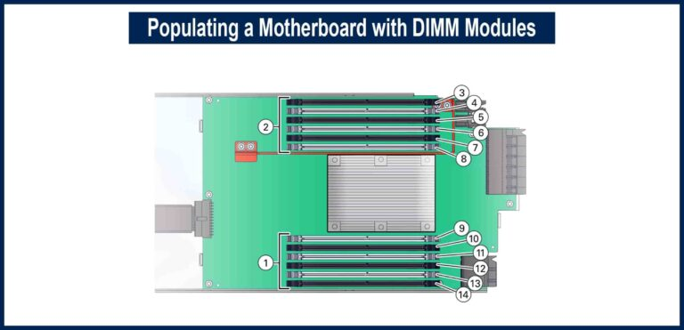 Populating a Motherboard with DIMM Modules